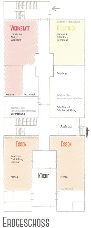 Heliosschule Köln - Schematische Darstellung der Funktionsbereiche
