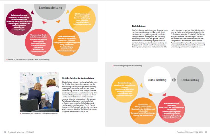 Theresen Grundschule Germering seiten aus praxisbuch münchener lernhaus schulen planen und bauen montag stiftung jugend und